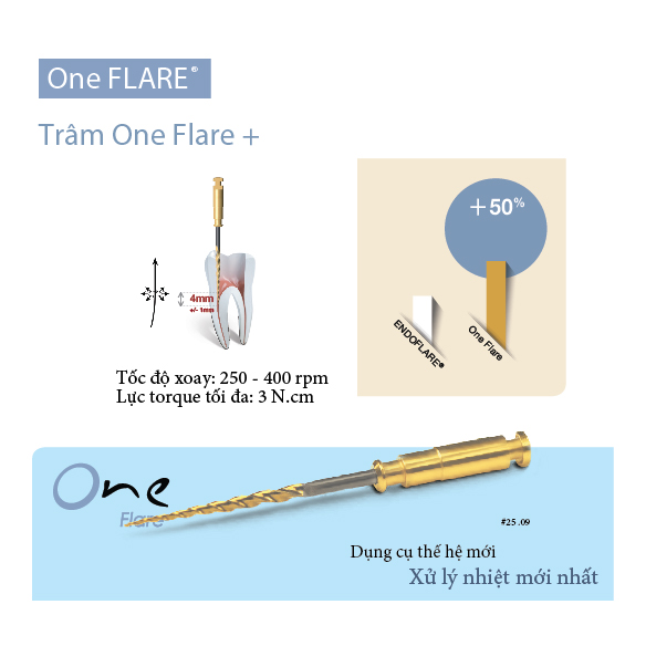 One Flare